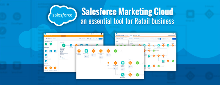 Salesforce Marketing cloud – an essential tool for Retail business