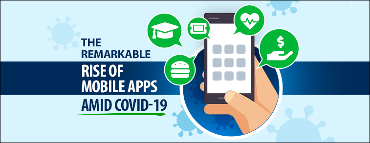The remarkable rise of Mobile apps amid Covid-19